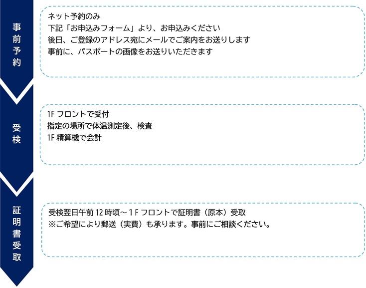 JP PCR検査流れ.jpg